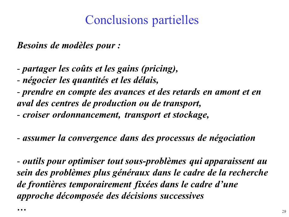 29 Conclusions partielles Besoins de modèles pour : - partager les coûts et les gains (pricing), - négocier les quantités et les délais, - prendre en compte des avances et des retards en amont et en aval des centres de production ou de transport, - croiser ordonnancement, transport et stockage, - assumer la convergence dans des processus de négociation - outils pour optimiser tout sous-problèmes qui apparaissent au sein des problèmes plus généraux dans le cadre de la recherche de frontières temporairement fixées dans le cadre dune approche décomposée des décisions successives …