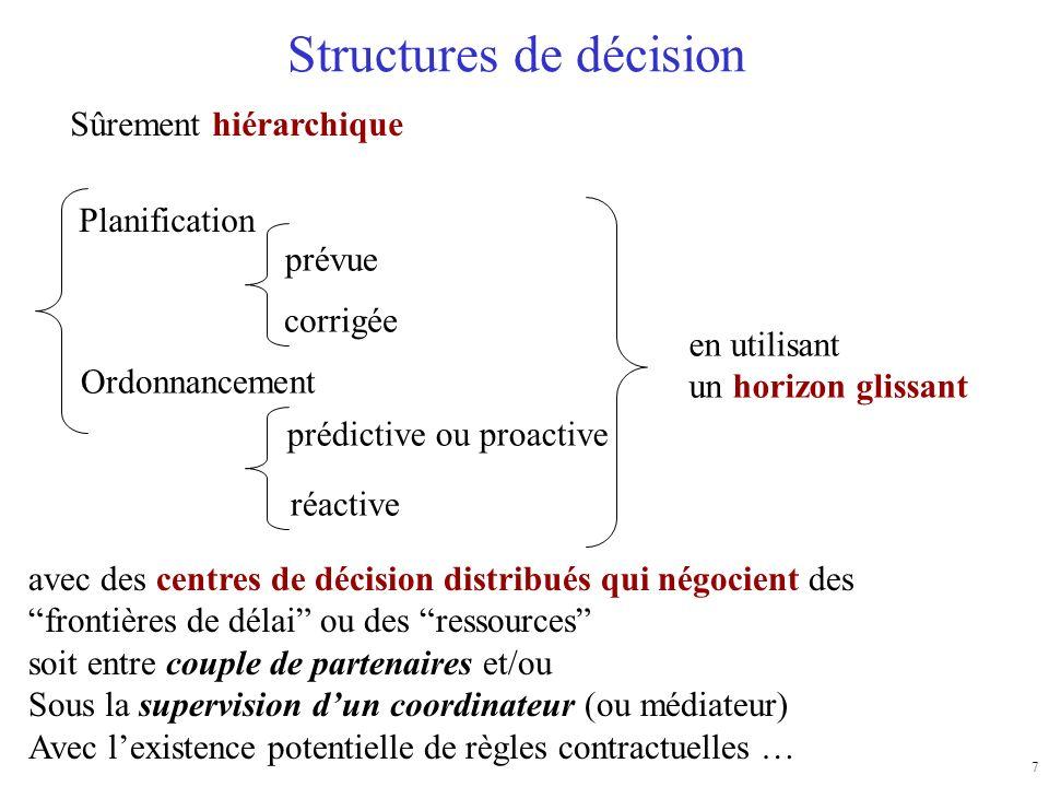 7 Structures de décision Sûrement hiérarchique Planification Ordonnancement prévue corrigée prédictive ou proactive réactive en utilisant un horizon g