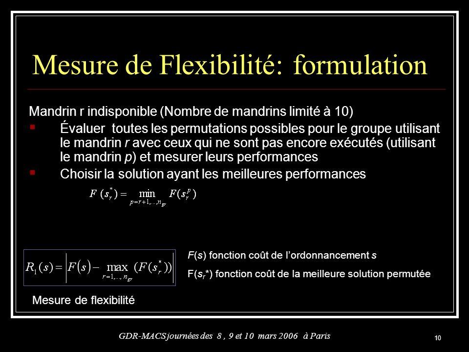 10 Mesure de Flexibilité: formulation GDR-MACS journées des 8, 9 et 10 mars 2006 à Paris Mandrin r indisponible (Nombre de mandrins limité à 10) Évalu