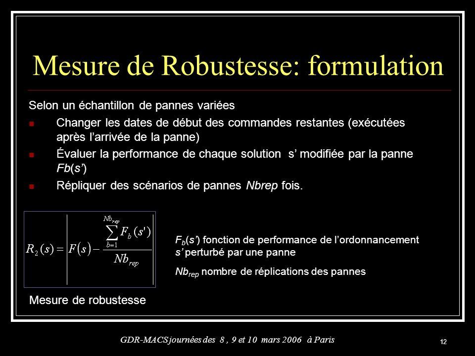 12 Mesure de Robustesse: formulation GDR-MACS journées des 8, 9 et 10 mars 2006 à Paris Selon un échantillon de pannes variées Changer les dates de dé
