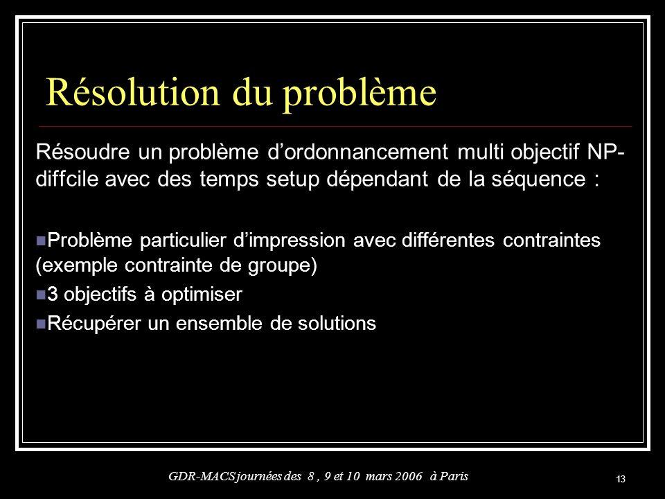 13 Résoudre un problème dordonnancement multi objectif NP- diffcile avec des temps setup dépendant de la séquence : Problème particulier dimpression a