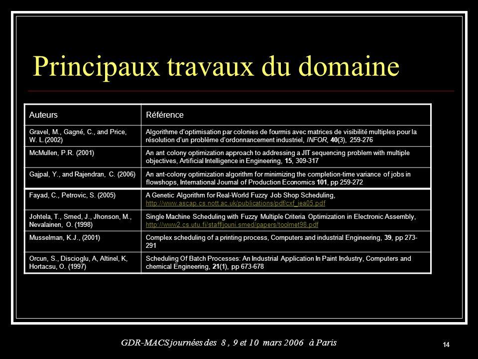 14 Principaux travaux du domaine GDR-MACS journées des 8, 9 et 10 mars 2006 à Paris AuteursRéférence Gravel, M., Gagné, C., and Price, W. L.(2002) Alg