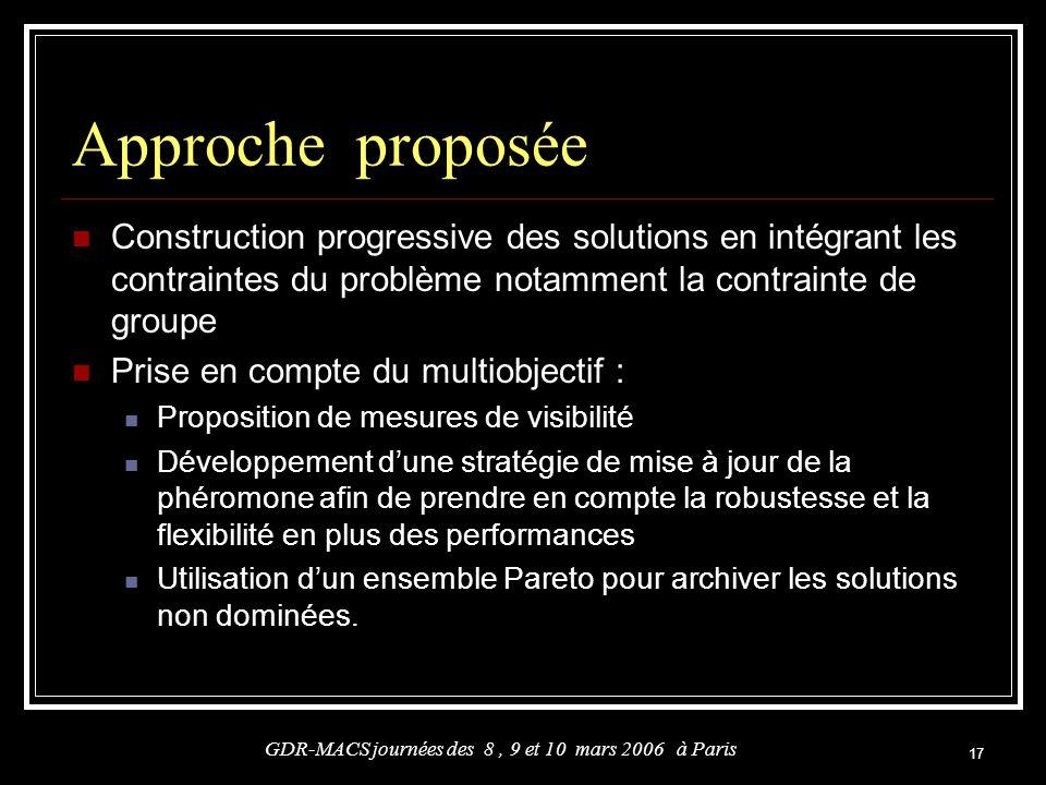 17 Approche proposée Construction progressive des solutions en intégrant les contraintes du problème notamment la contrainte de groupe Prise en compte