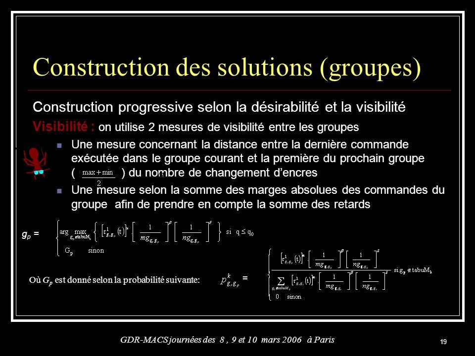 19 Construction des solutions (groupes) Construction progressive selon la désirabilité et la visibilité Visibilité : on utilise 2 mesures de visibilit
