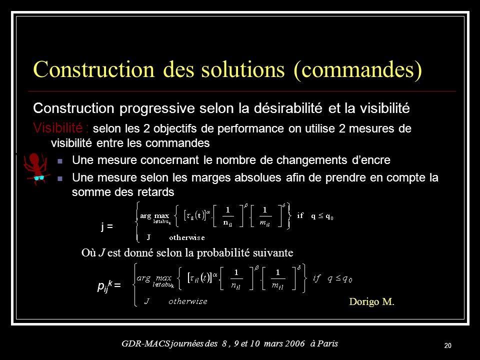 20 Construction des solutions (commandes) Construction progressive selon la désirabilité et la visibilité Visibilité : selon les 2 objectifs de perfor