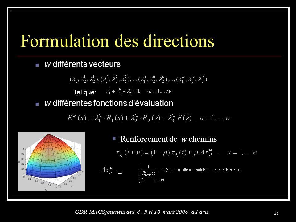 23 Formulation des directions GDR-MACS journées des 8, 9 et 10 mars 2006 à Paris w différents vecteurs w différentes fonctions dévaluation Tel que: =