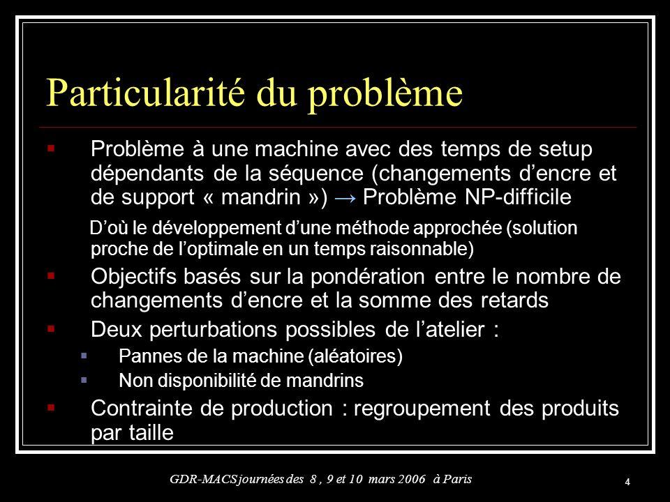 4 Particularité du problème Problème à une machine avec des temps de setup dépendants de la séquence (changements dencre et de support « mandrin ») Pr