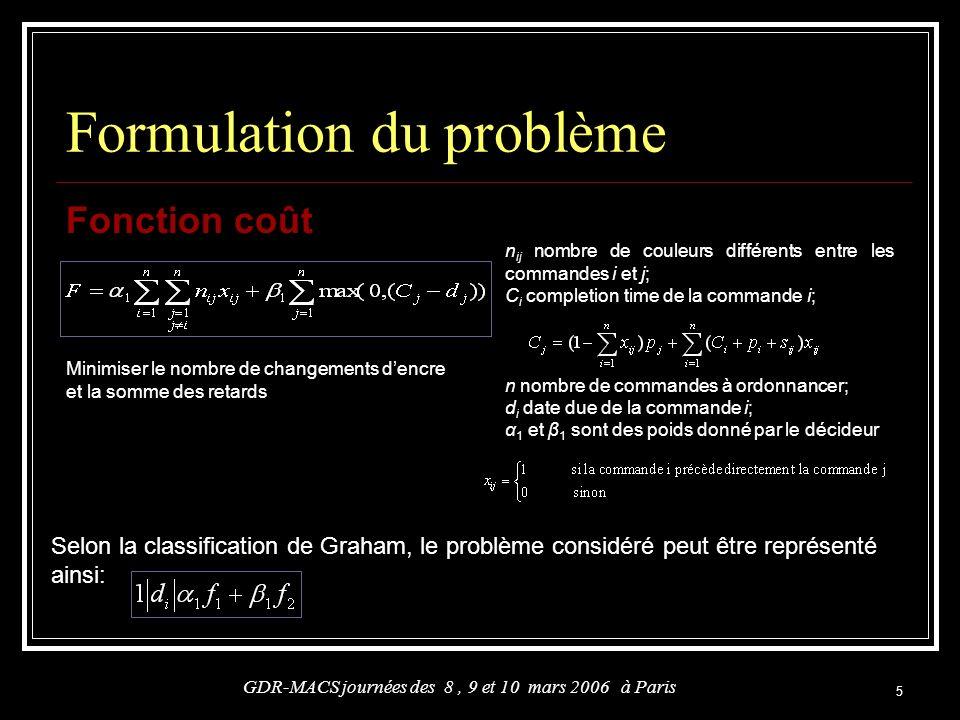 5 Formulation du problème Fonction coût GDR-MACS journées des 8, 9 et 10 mars 2006 à Paris n ij nombre de couleurs différents entre les commandes i et