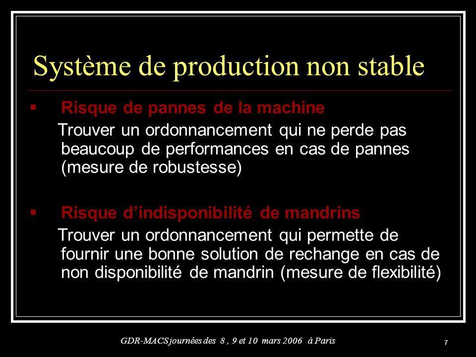7 Système de production non stable GDR-MACS journées des 8, 9 et 10 mars 2006 à Paris Risque de pannes de la machine Trouver un ordonnancement qui ne