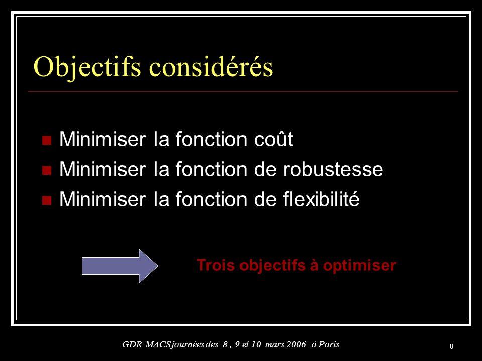 8 Objectifs considérés GDR-MACS journées des 8, 9 et 10 mars 2006 à Paris Minimiser la fonction coût Minimiser la fonction de robustesse Minimiser la