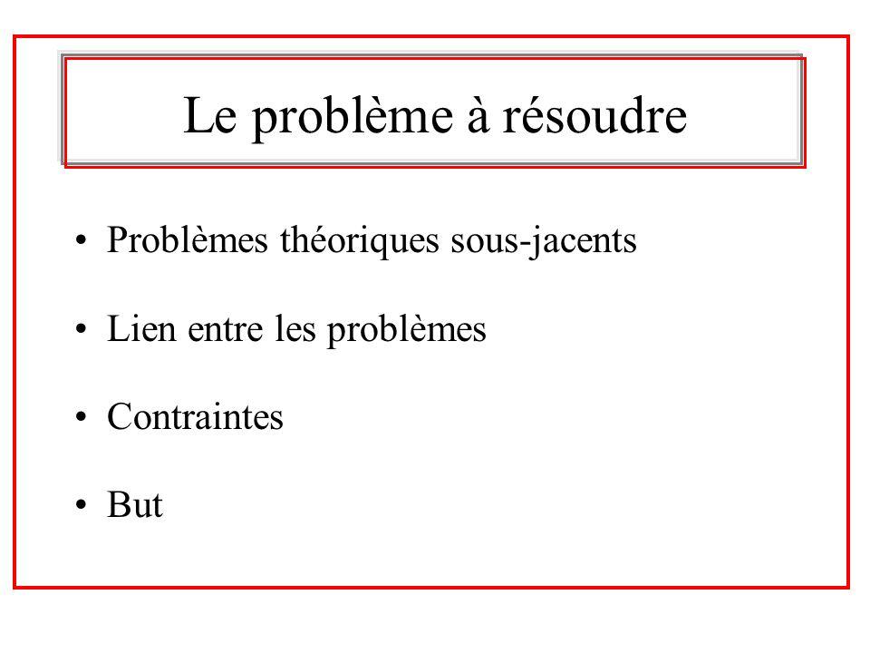Le problème à résoudre Problèmes théoriques sous-jacents Lien entre les problèmes Contraintes But