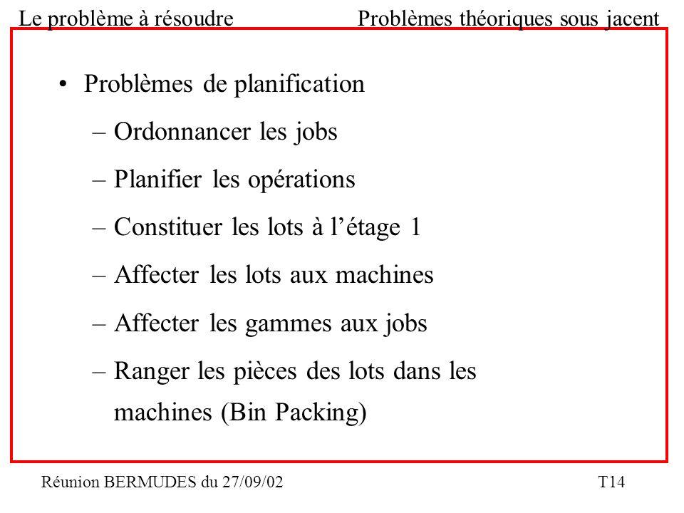 Réunion BERMUDES du 27/09/02 T14 Le problème à résoudreProblèmes théoriques sous jacent Problèmes de planification –Ordonnancer les jobs –Planifier le