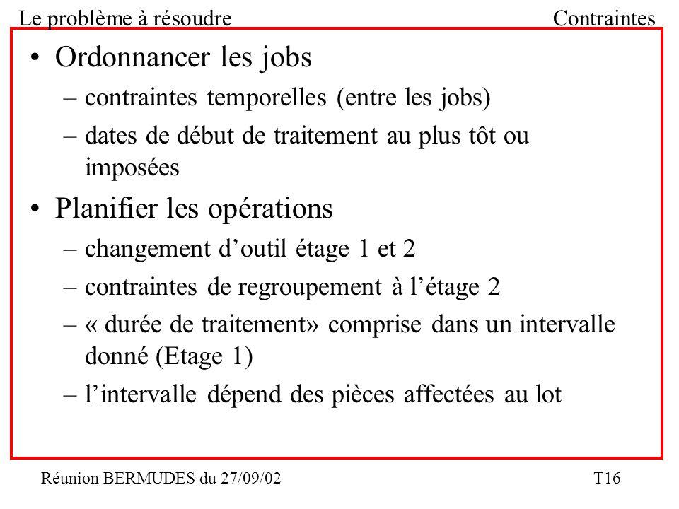 Réunion BERMUDES du 27/09/02 T16 Le problème à résoudre Contraintes Ordonnancer les jobs –contraintes temporelles (entre les jobs) –dates de début de