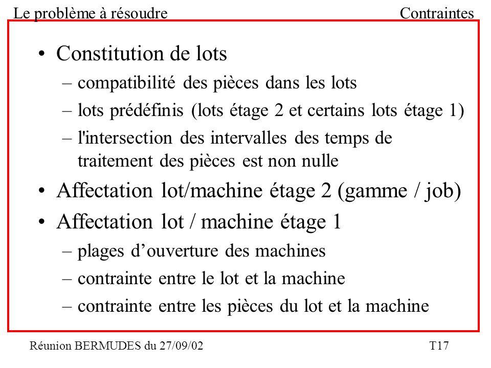 Réunion BERMUDES du 27/09/02 T17 Le problème à résoudre Contraintes Constitution de lots –compatibilité des pièces dans les lots –lots prédéfinis (lot