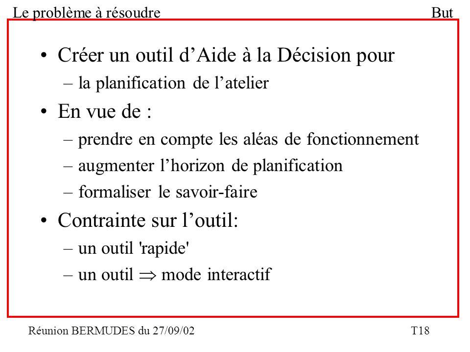 Réunion BERMUDES du 27/09/02 T18 Le problème à résoudreBut Créer un outil dAide à la Décision pour –la planification de latelier En vue de : –prendre