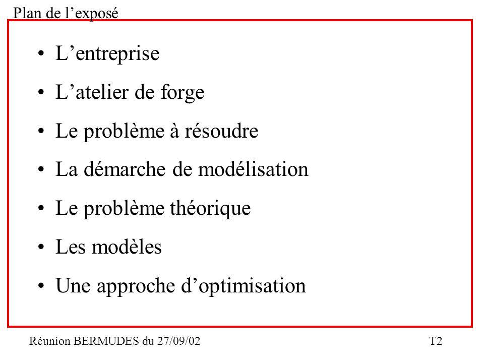 Réunion BERMUDES du 27/09/02 T2 Lentreprise Latelier de forge Le problème à résoudre La démarche de modélisation Le problème théorique Les modèles Une