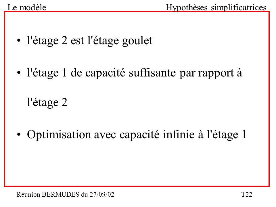 Réunion BERMUDES du 27/09/02 T22 Le modèleHypothèses simplificatrices l'étage 2 est l'étage goulet l'étage 1 de capacité suffisante par rapport à l'ét