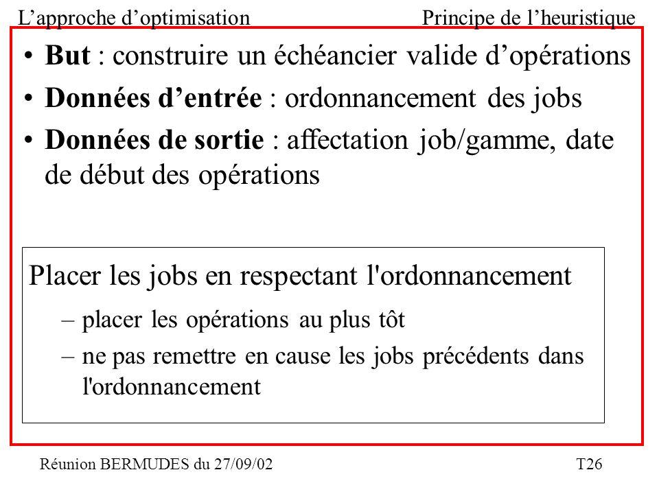 Réunion BERMUDES du 27/09/02 T26 Lapproche doptimisation Principe de lheuristique Placer les jobs en respectant l'ordonnancement –placer les opération