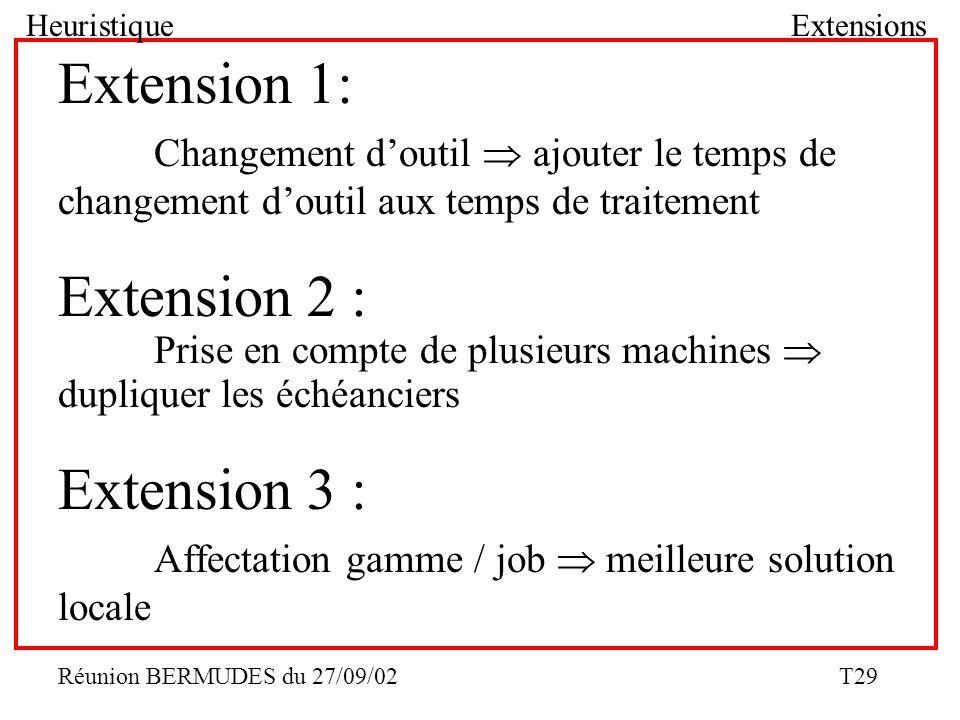 Réunion BERMUDES du 27/09/02 T29 HeuristiqueExtensions Extension 1: Changement doutil ajouter le temps de changement doutil aux temps de traitement Ex