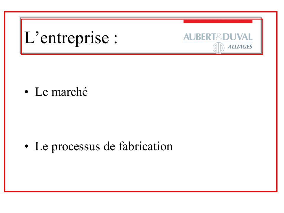 Réunion BERMUDES du 27/09/02 T4 Fabrication dalliages de fer –super alliages, alliages rapides,...
