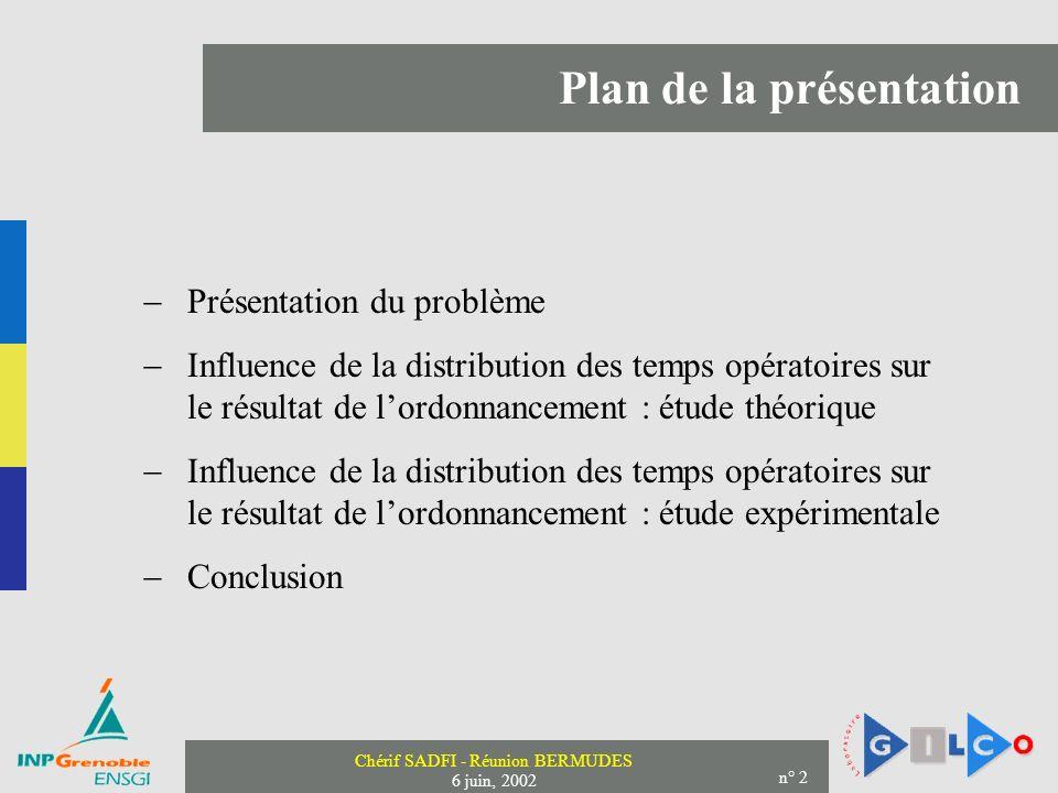 Chérif SADFI - Réunion BERMUDES 6 juin, 2002 n° 2 Plan de la présentation Présentation du problème Influence de la distribution des temps opératoires