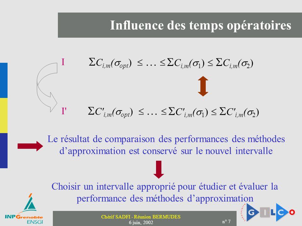 Chérif SADFI - Réunion BERMUDES 6 juin, 2002 n° 7 Influence des temps opératoires I I C i,m ( 1 ) C i,m ( 2 ) C i,m ( 1 ) C i,m ( 2 ) C i,m ( opt ) … C i,m ( opt ) … Le résultat de comparaison des performances des méthodes dapproximation est conservé sur le nouvel intervalle Choisir un intervalle approprié pour étudier et évaluer la performance des méthodes dapproximation