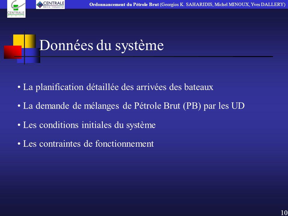 Données du système La planification détaillée des arrivées des bateaux 10 La demande de mélanges de Pétrole Brut (PB) par les UD Les conditions initia