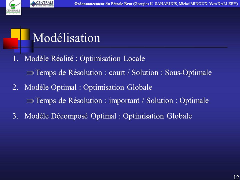 Modélisation 1.Modèle Réalité : Optimisation Locale 2.Modèle Optimal : Optimisation Globale 3.Modèle Décomposé Optimal : Optimisation Globale Temps de