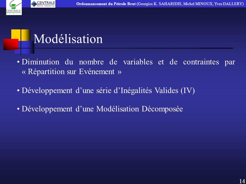 Modélisation Diminution du nombre de variables et de contraintes par « Répartition sur Evénement » 14 Développement dune série dInégalités Valides (IV