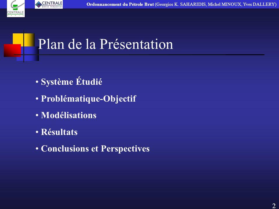 Plan de la Présentation Système Étudié Problématique-Objectif Modélisations Résultats Conclusions et Perspectives 2 Ordonnancement du Pétrole Brut (Ge