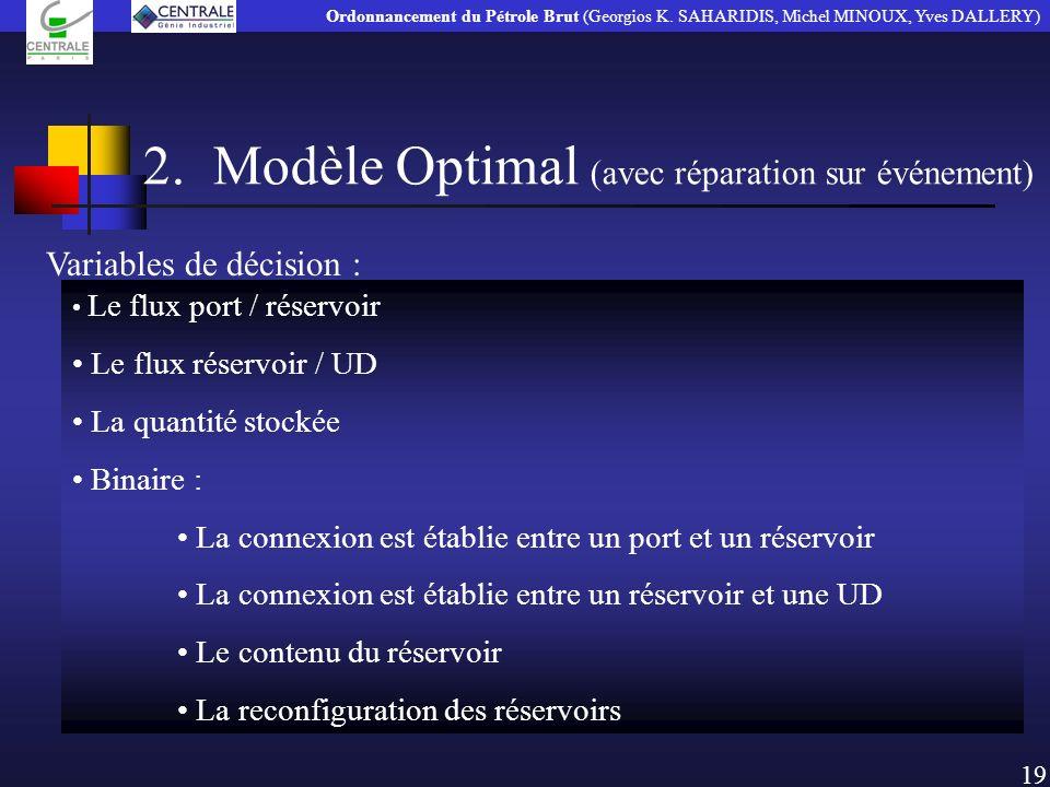 Variables de décision : Le flux port / réservoir Le flux réservoir / UD La quantité stockée Binaire : La connexion est établie entre un port et un rés