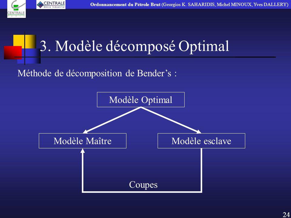 3. Modèle décomposé Optimal Modèle Optimal Méthode de décomposition de Benders : 24 Modèle esclaveModèle Maître Coupes Ordonnancement du Pétrole Brut