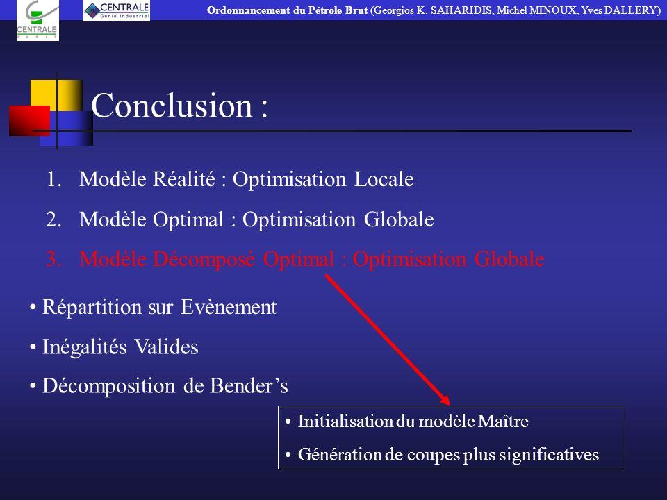 Conclusion : 1.Modèle Réalité : Optimisation Locale 2.Modèle Optimal : Optimisation Globale 3.Modèle Décomposé Optimal : Optimisation Globale Répartit