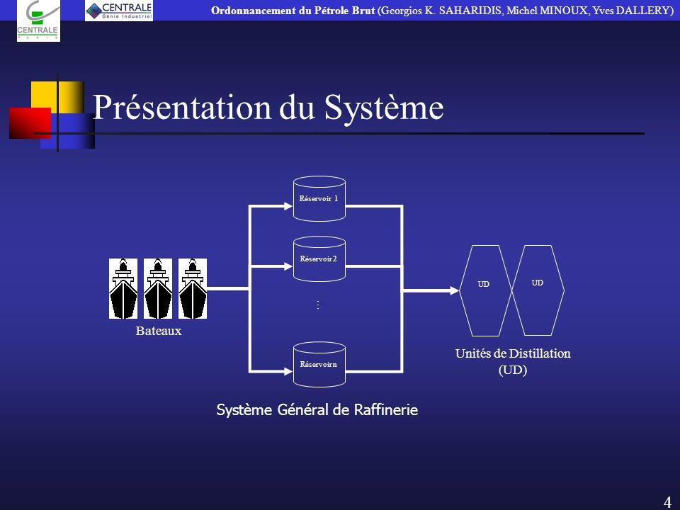 Présentation du Système 4 Ordonnancement du Pétrole Brut (Georgios K. SAHARIDIS, Michel MINOUX, Yves DALLERY) Bateaux Réservoir 1 Réservoir 2 Réservoi