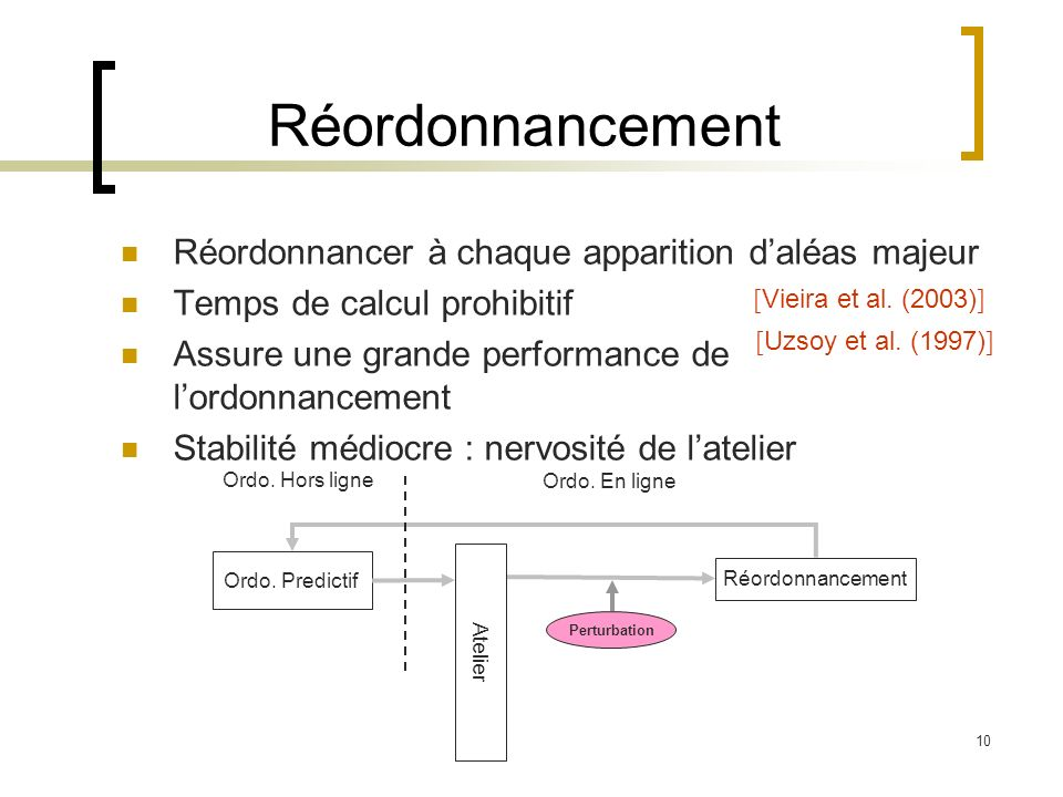 10 Réordonnancement Réordonnancer à chaque apparition daléas majeur Temps de calcul prohibitif Assure une grande performance de lordonnancement Stabil