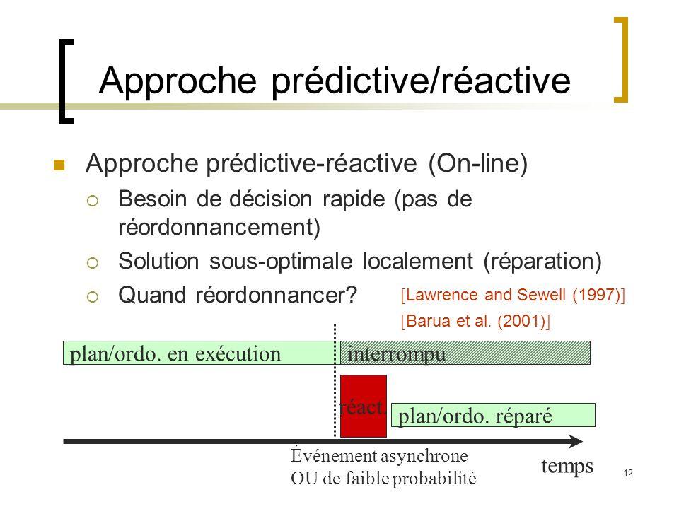 12 Approche prédictive/réactive Approche prédictive-réactive (On-line) Besoin de décision rapide (pas de réordonnancement) Solution sous-optimale loca