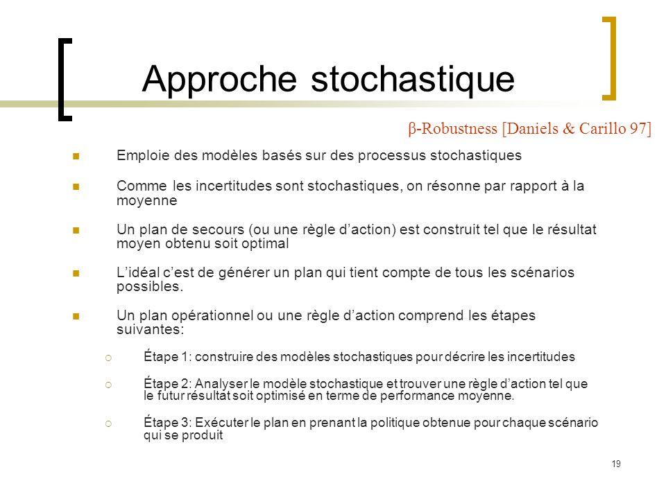 19 Approche stochastique Emploie des modèles basés sur des processus stochastiques Comme les incertitudes sont stochastiques, on résonne par rapport à