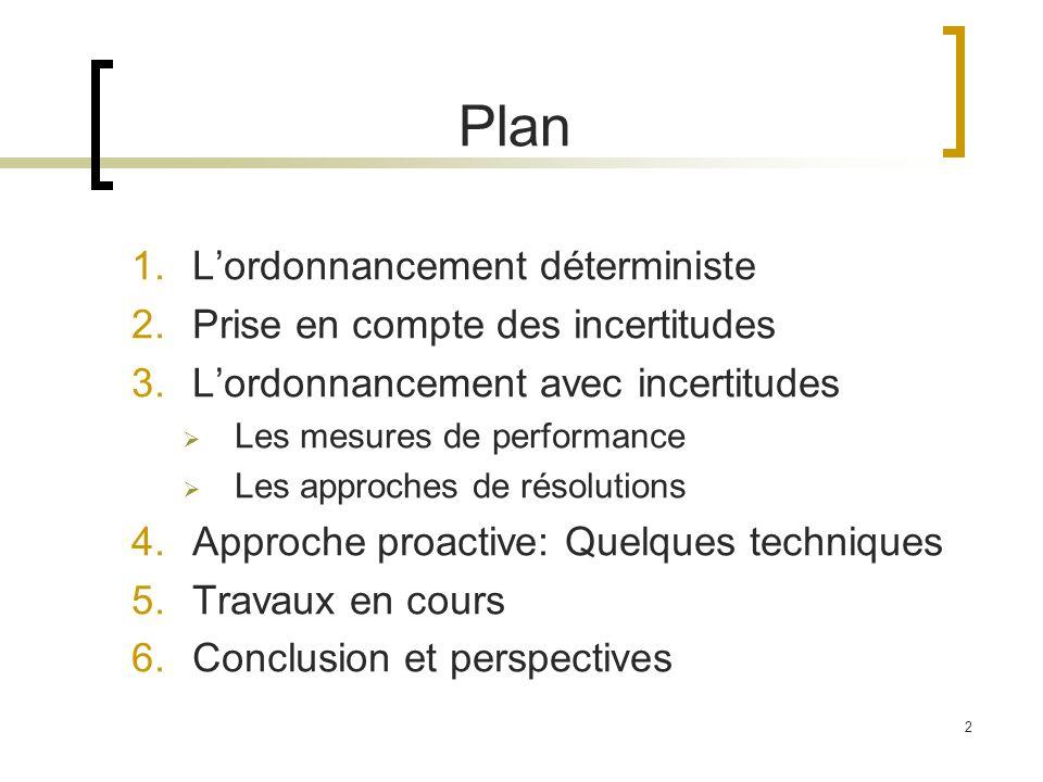 2 Plan 1.Lordonnancement déterministe 2.Prise en compte des incertitudes 3.Lordonnancement avec incertitudes Les mesures de performance Les approches