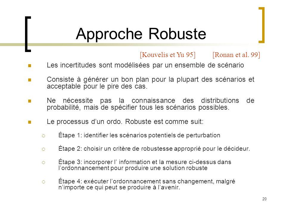 20 Approche Robuste Les incertitudes sont modélisées par un ensemble de scénario Consiste à générer un bon plan pour la plupart des scénarios et accep
