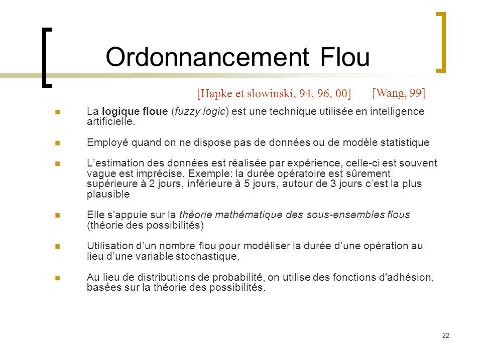 22 Ordonnancement Flou La logique floue (fuzzy logic) est une technique utilisée en intelligence artificielle. Employé quand on ne dispose pas de donn