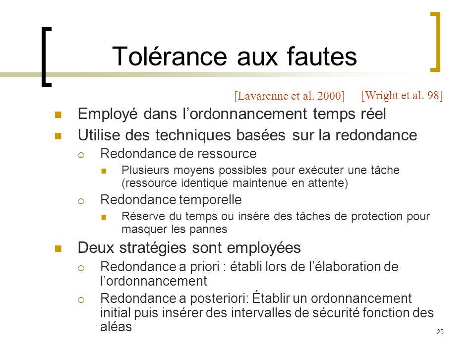 25 Tolérance aux fautes Employé dans lordonnancement temps réel Utilise des techniques basées sur la redondance Redondance de ressource Plusieurs moye