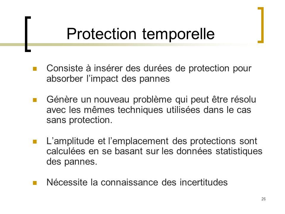 26 Consiste à insérer des durées de protection pour absorber limpact des pannes Génère un nouveau problème qui peut être résolu avec les mêmes techniq