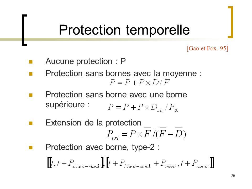 29 Aucune protection : P Protection sans bornes avec la moyenne : Protection sans borne avec une borne supérieure : Extension de la protection Protect