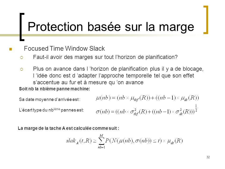 32 Protection basée sur la marge Focused Time Window Slack Faut-il avoir des marges sur tout lhorizon de planification? Plus on avance dans l horizon