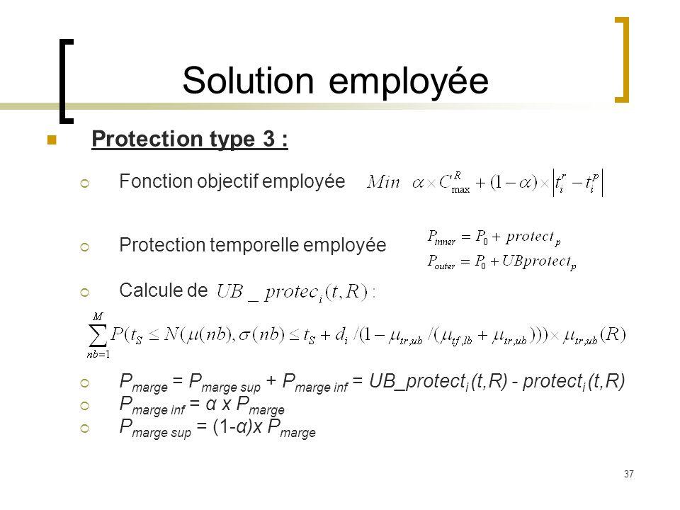 37 Protection type 3 : Fonction objectif employée Protection temporelle employée Calcule de P marge = P marge sup + P marge inf = UB_protect i (t,R) -