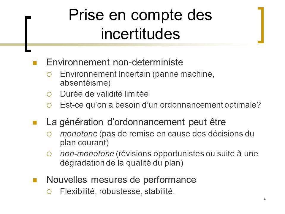 4 Prise en compte des incertitudes Environnement non-deterministe Environnement Incertain (panne machine, absentéisme) Durée de validité limitée Est-c