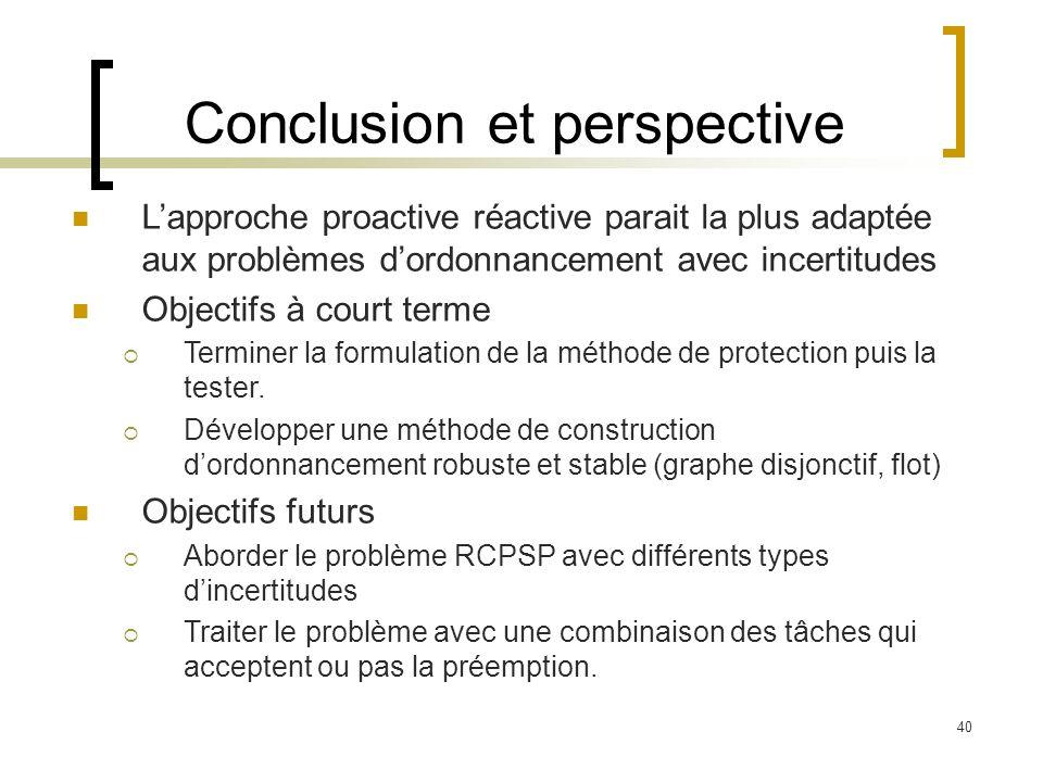 40 Conclusion et perspective Lapproche proactive réactive parait la plus adaptée aux problèmes dordonnancement avec incertitudes Objectifs à court ter