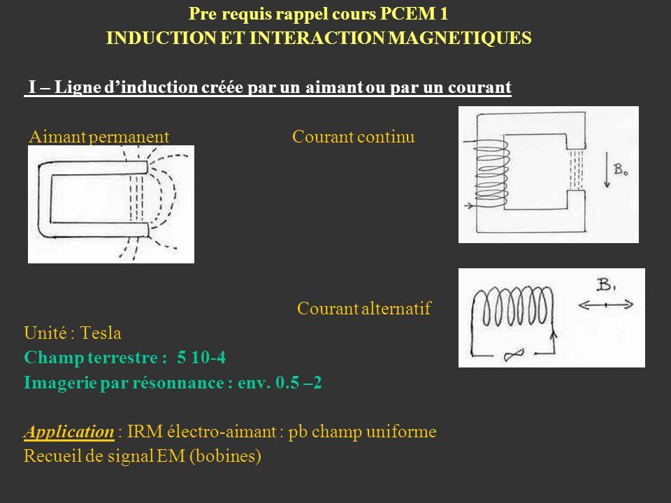 Pre requis rappel cours PCEM 1 INDUCTION ET INTERACTION MAGNETIQUES I – Ligne dinduction créée par un aimant ou par un courant Aimant permanentCourant