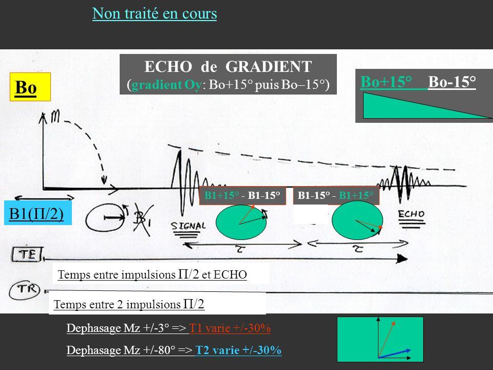 B1+15° - B1-15° ECHO de GRADIENT (gradient Oy: Bo+15° puis Bo–15°) Dephasage Mz +/-3° => T1 varie +/-30% Dephasage Mz +/-80° => T2 varie +/-30% B1-15°