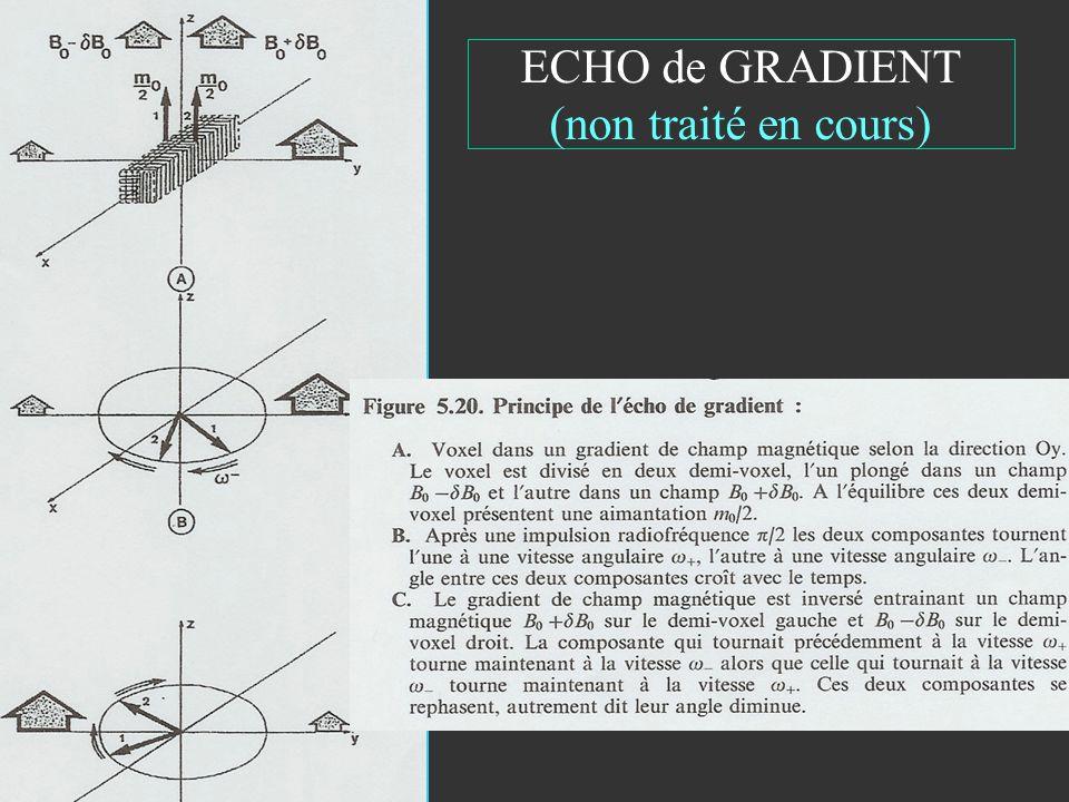 ECHO de GRADIENT (non traité en cours)